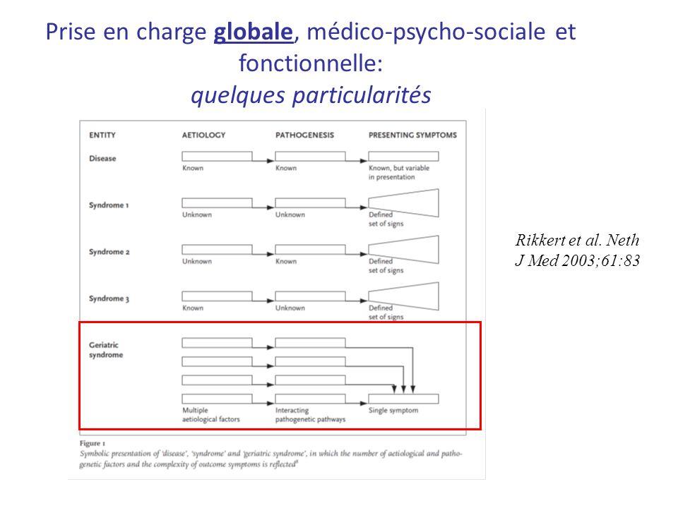 Prise en charge globale, médico-psycho-sociale et fonctionnelle: quelques particularités Rikkert et al. Neth J Med 2003;61:83