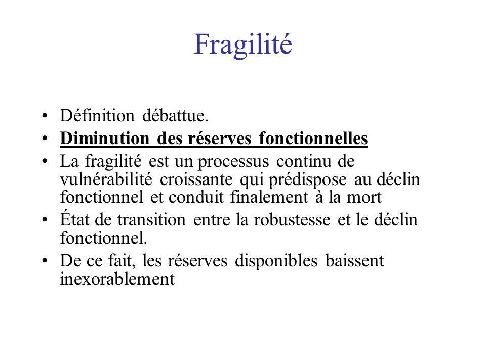 Fragilité Définition débattue. Diminution des réserves fonctionnelles La fragilité est un processus continu de vulnérabilité croissante qui prédispose