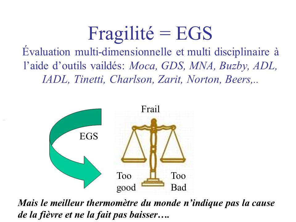 Fragilité = EGS Évaluation multi-dimensionnelle et multi disciplinaire à laide doutils vaildés: Moca, GDS, MNA, Buzby, ADL, IADL, Tinetti, Charlson, Z