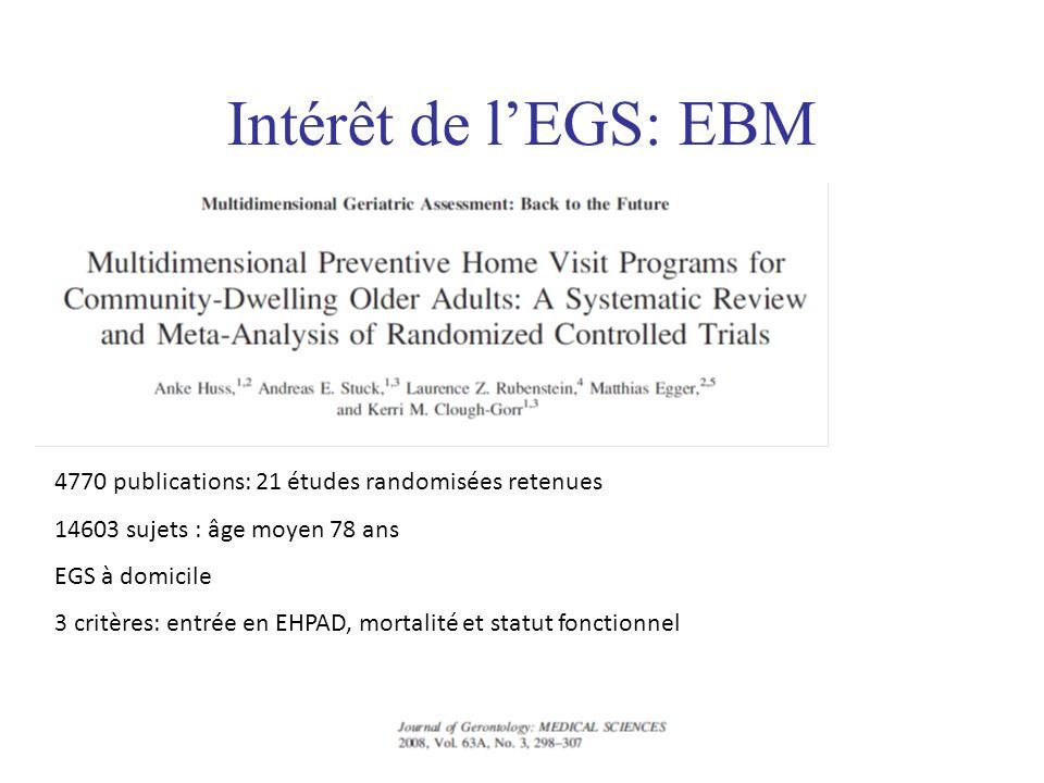 Intérêt de lEGS: EBM 4770 publications: 21 études randomisées retenues 14603 sujets : âge moyen 78 ans EGS à domicile 3 critères: entrée en EHPAD, mor