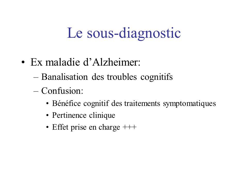 Le sous-diagnostic Ex maladie dAlzheimer: –Banalisation des troubles cognitifs –Confusion: Bénéfice cognitif des traitements symptomatiques Pertinence