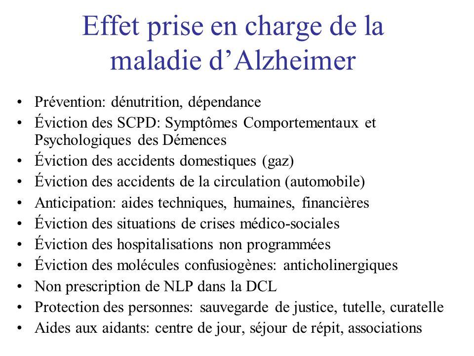 Effet prise en charge de la maladie dAlzheimer Prévention: dénutrition, dépendance Éviction des SCPD: Symptômes Comportementaux et Psychologiques des