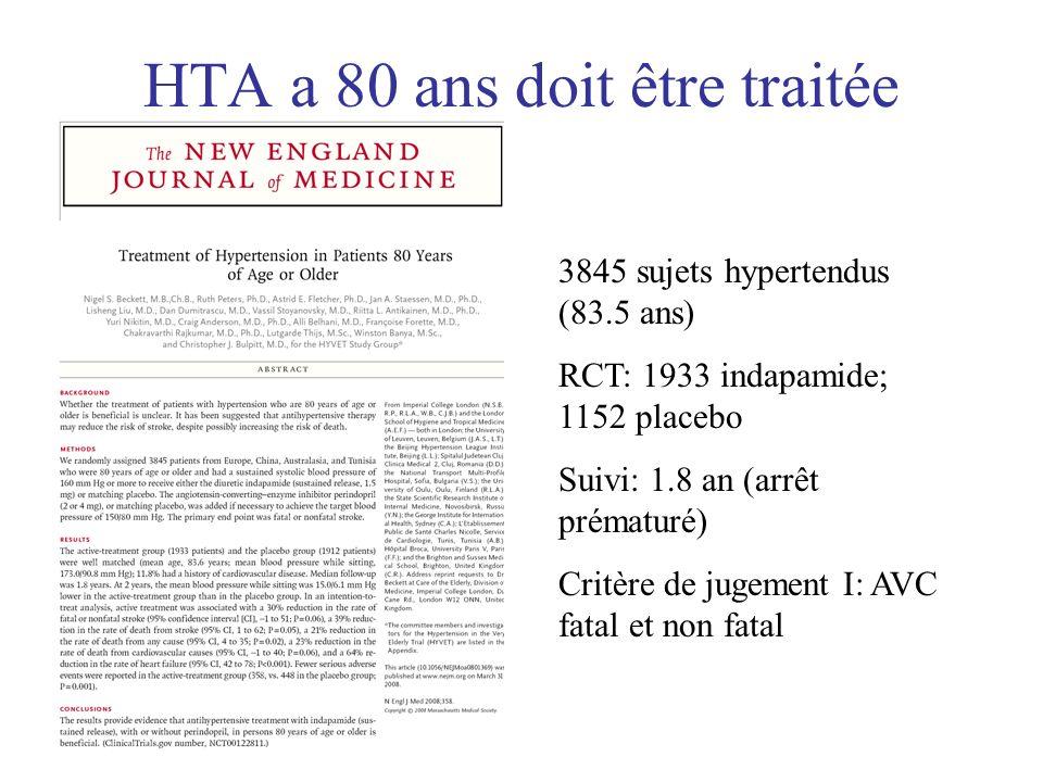 HTA a 80 ans doit être traitée 3845 sujets hypertendus (83.5 ans) RCT: 1933 indapamide; 1152 placebo Suivi: 1.8 an (arrêt prématuré) Critère de jugeme