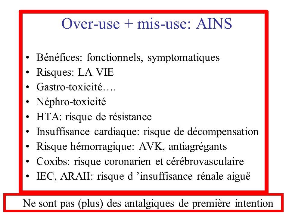 Over-use + mis-use: AINS Bénéfices: fonctionnels, symptomatiques Risques: LA VIE Gastro-toxicité…. Néphro-toxicité HTA: risque de résistance Insuffisa