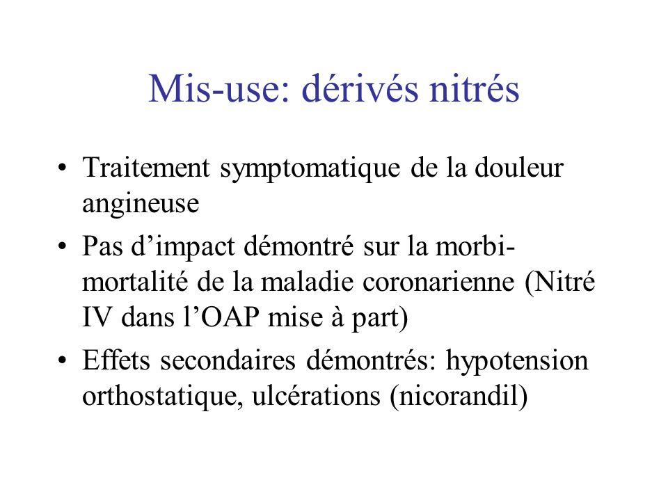 Mis-use: dérivés nitrés Traitement symptomatique de la douleur angineuse Pas dimpact démontré sur la morbi- mortalité de la maladie coronarienne (Nitr