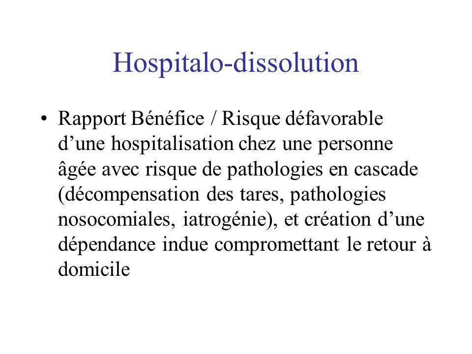 Hospitalo-dissolution Rapport Bénéfice / Risque défavorable dune hospitalisation chez une personne âgée avec risque de pathologies en cascade (décompe