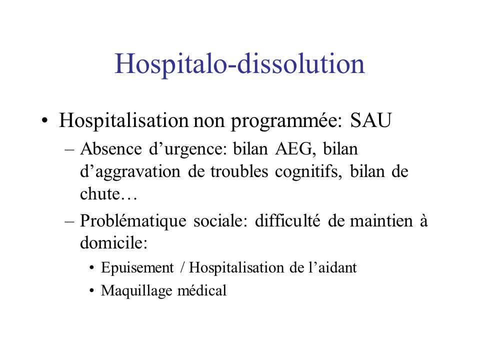 Hospitalo-dissolution Hospitalisation non programmée: SAU –Absence durgence: bilan AEG, bilan daggravation de troubles cognitifs, bilan de chute… –Pro