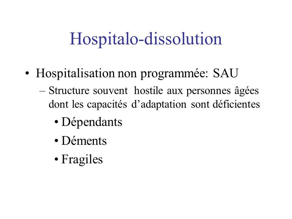 Hospitalo-dissolution Hospitalisation non programmée: SAU –Structure souvent hostile aux personnes âgées dont les capacités dadaptation sont déficient