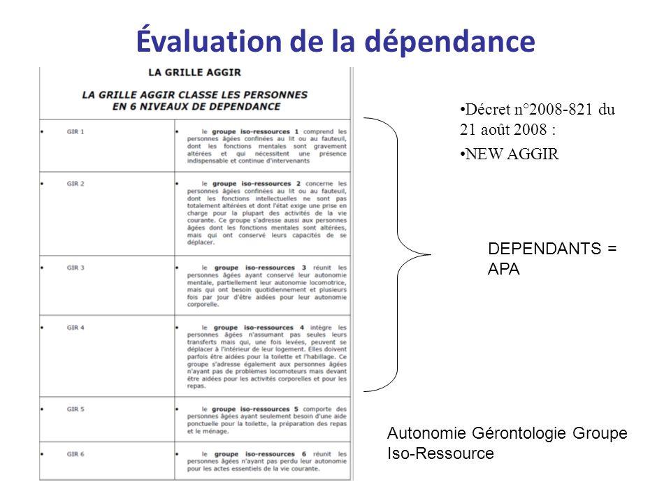 Le syndrome Gériatrique Inouye et al. J Am Geriatr Soc 2007; 55:280