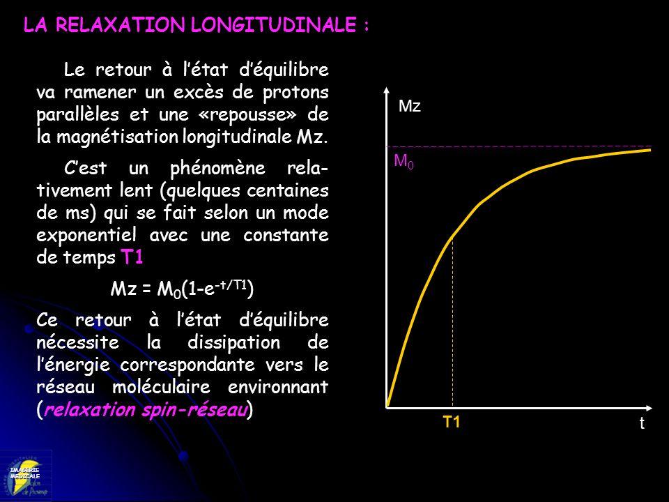 IMAGERIEMEDICALE Le retour à létat déquilibre va ramener un excès de protons parallèles et une «repousse» de la magnétisation longitudinale Mz. Cest u