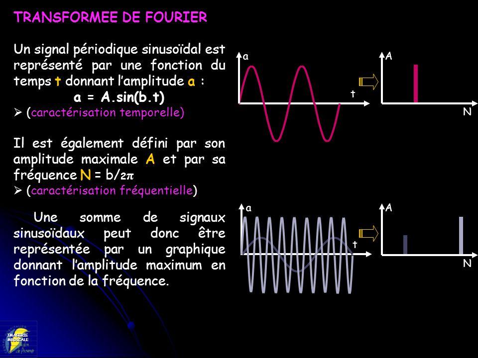 IMAGERIEMEDICALE TRANSFORMEE DE FOURIER Un signal périodique sinusoïdal est représenté par une fonction du temps t donnant lamplitude a : a = A.sin(b.