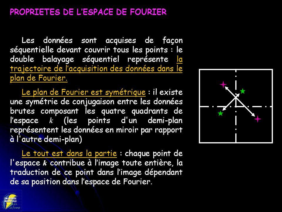 IMAGERIEMEDICALE PROPRIETES DE LESPACE DE FOURIER Les données sont acquises de façon séquentielle devant couvrir tous les points : le double balayage
