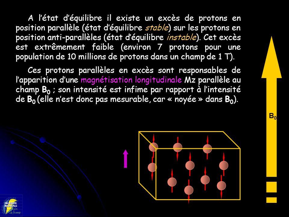 IMAGERIEMEDICALE Ce mouvement de rotation, dit de précession, se fait à une fréquence constante ω (appelée fréquence de Larmor), proportionnelle à lintensité du champ B 0 ω = γ.B 0 /2π γ : rapport gyro-magnétique, dépendant du noyau (42,58 MHz/T pour lhydrogène) En réalité, les moments magnétiques des protons ne sorientent pas exactement selon les lignes de champ, mais tournent autour de cette direction (mouvement «de toupie»), décrivant un cône dont laxe est parallèle aux lignes de champ.