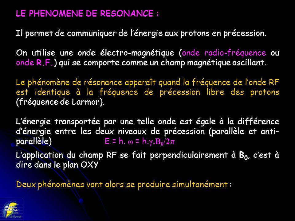 IMAGERIEMEDICALE LE PHENOMENE DE RESONANCE : Il permet de communiquer de lénergie aux protons en précession. On utilise une onde électro-magnétique (o
