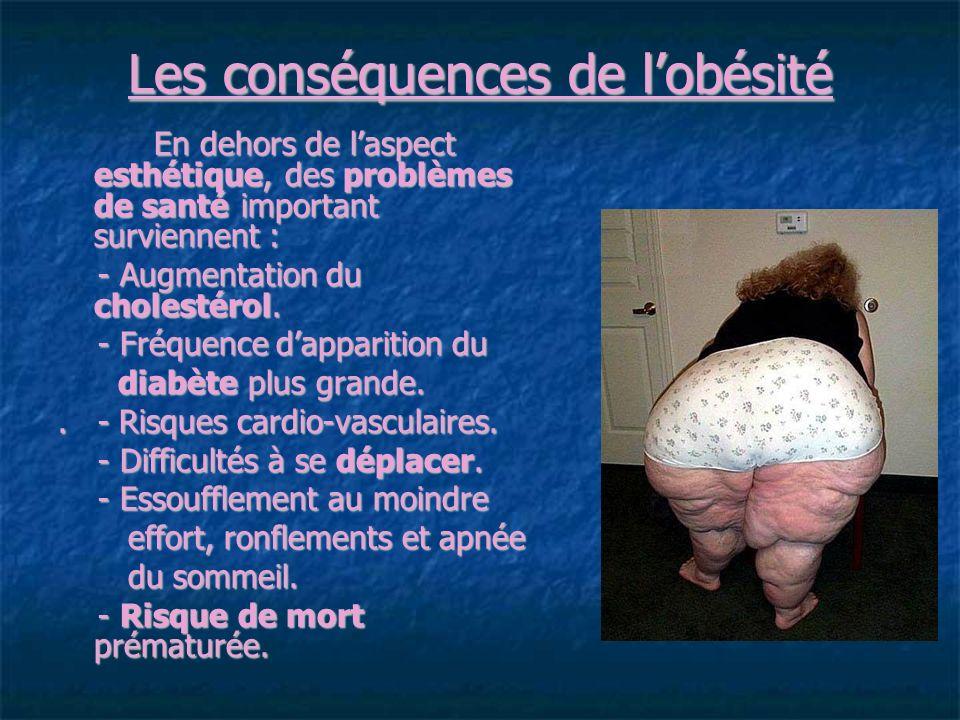 Les conséquences de lobésité En dehors de laspect esthétique, des problèmes de santé important surviennent : En dehors de laspect esthétique, des problèmes de santé important surviennent : - Augmentation du cholestérol.