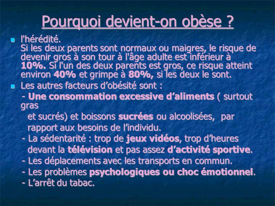 Pourquoi devient-on obèse .l hérédité.