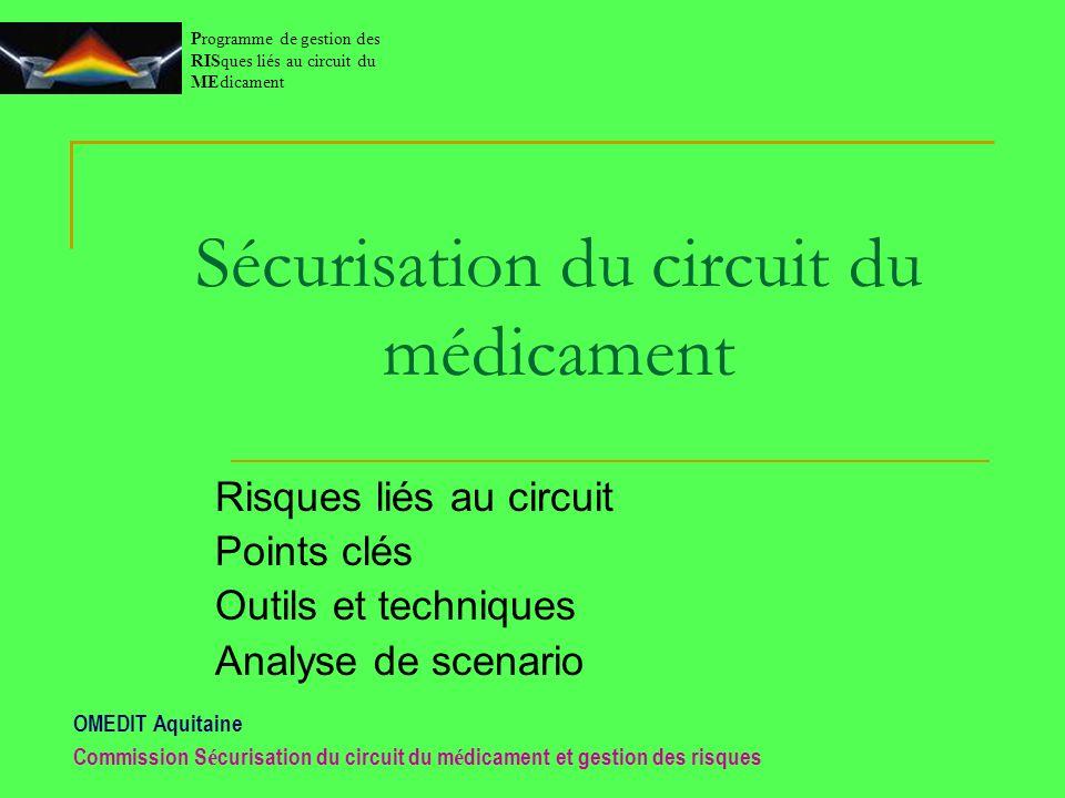 Sécurisation du circuit du médicament Risques liés au circuit Points clés Outils et techniques Analyse de scenario OMEDIT Aquitaine Commission S é cur