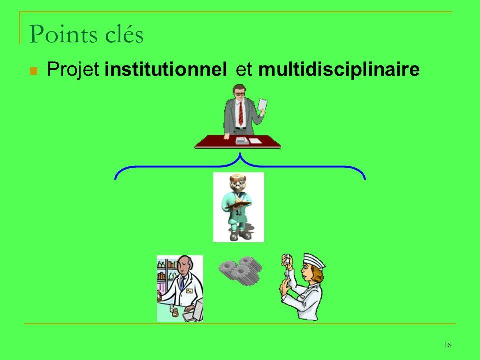 16 Points clés Projet institutionnel et multidisciplinaire