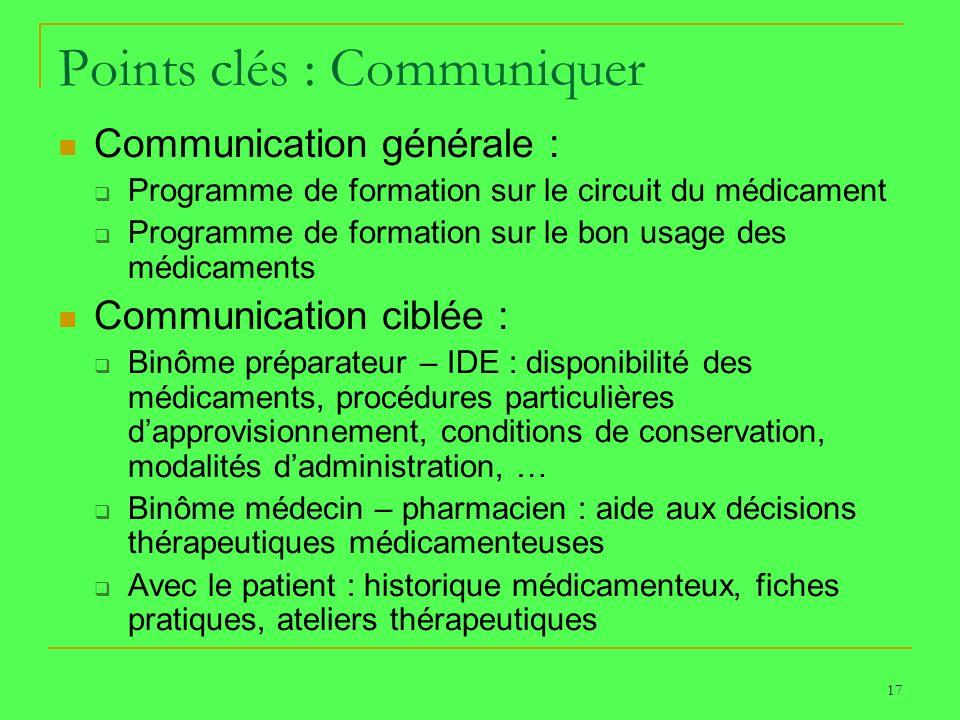 17 Points clés : Communiquer Communication générale : Programme de formation sur le circuit du médicament Programme de formation sur le bon usage des