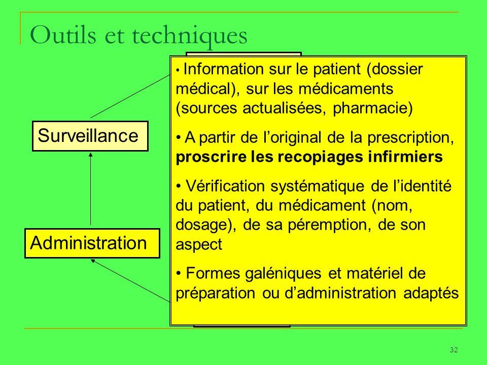 32 Outils et techniques Prescription Dispensation Transport Détention Administration Surveillance PATIENT transmission réception Information sur le pa