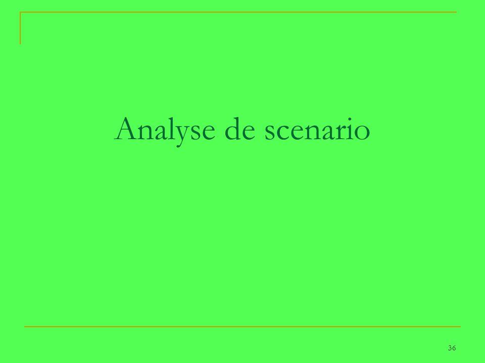 36 Analyse de scenario