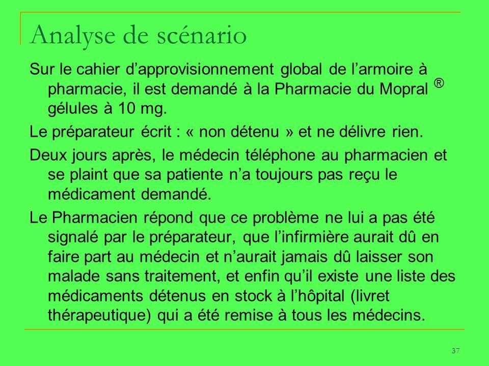37 Analyse de scénario Sur le cahier dapprovisionnement global de larmoire à pharmacie, il est demandé à la Pharmacie du Mopral ® gélules à 10 mg. Le