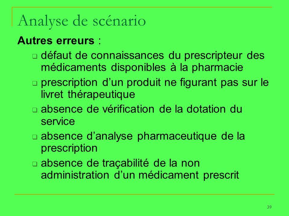 39 Analyse de scénario Autres erreurs : défaut de connaissances du prescripteur des médicaments disponibles à la pharmacie prescription dun produit ne
