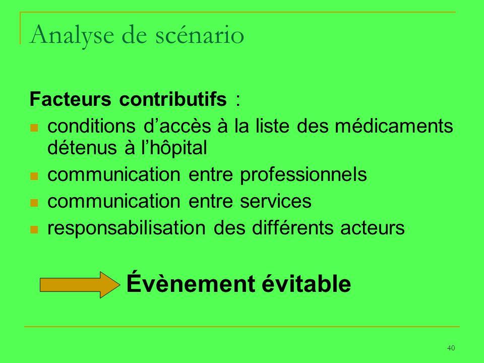 40 Analyse de scénario Facteurs contributifs : conditions daccès à la liste des médicaments détenus à lhôpital communication entre professionnels comm