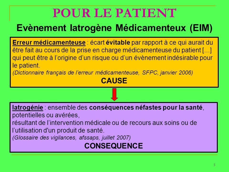 5 POUR LE PATIENT Evènement Iatrogène Médicamenteux (EIM) Iatrogénie : ensemble des conséquences néfastes pour la santé, potentielles ou avérées, résu