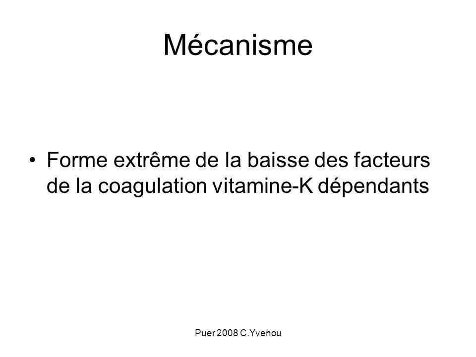 Puer 2008 C.Yvenou Mécanisme Forme extrême de la baisse des facteurs de la coagulation vitamine-K dépendants
