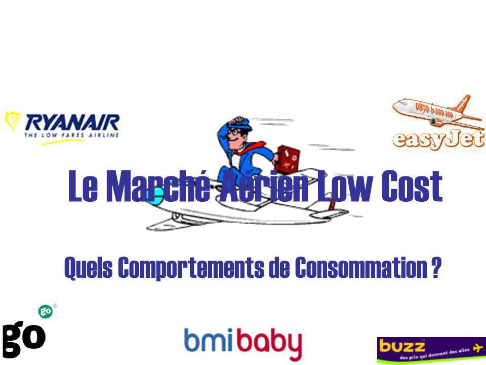 Quels Comportements de Consommation ? Le Marché Aérien Low Cost
