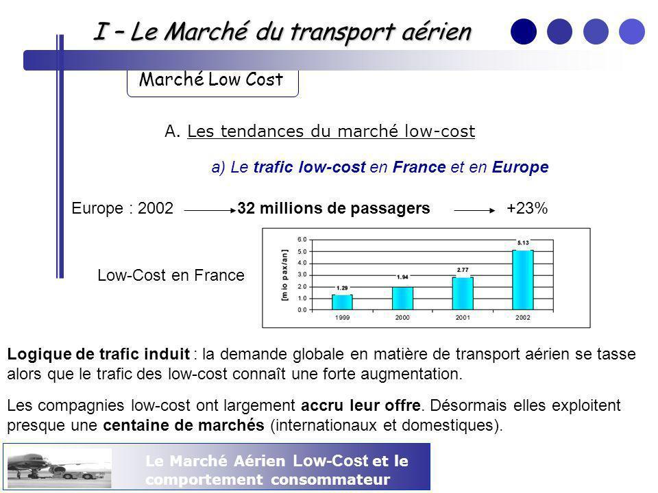 Le Marché Aérien Low-Cost et le comportement consommateur I – Le Marché du transport aérien Marché Low Cost b) La répartition géographique du trafic français (en 2002) s