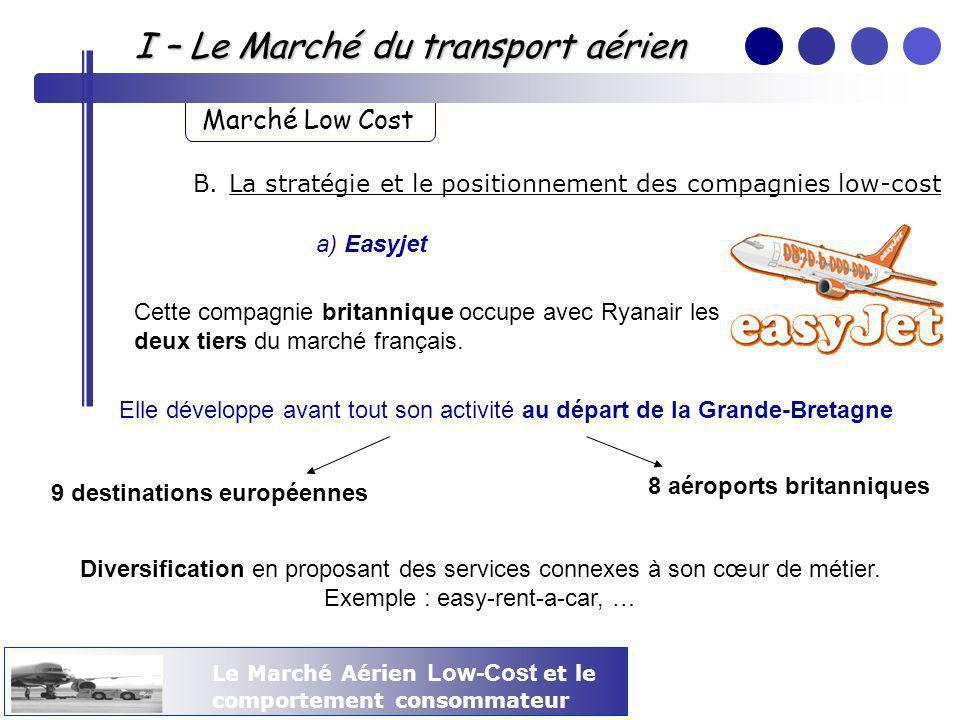 Le Marché Aérien Low-Cost et le comportement consommateur I – Le Marché du transport aérien Marché Low Cost B.La stratégie et le positionnement des co