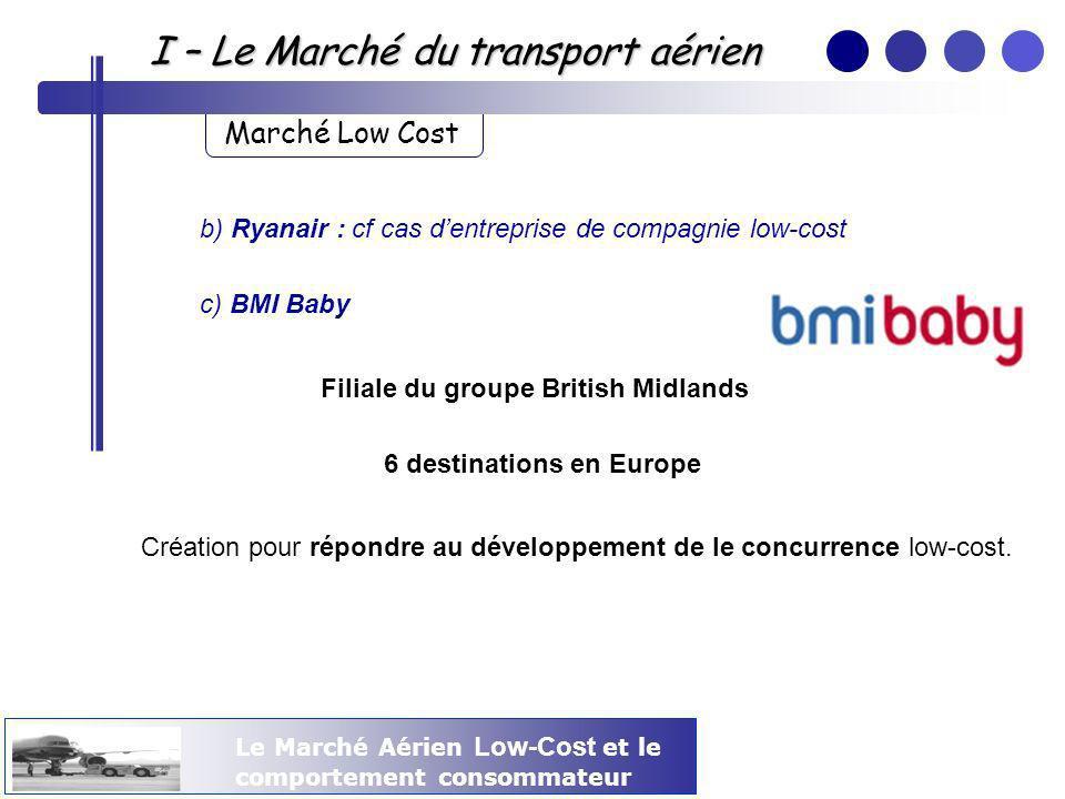 Le Marché Aérien Low-Cost et le comportement consommateur I – Le Marché du transport aérien Marché Low Cost b) Ryanair : cf cas dentreprise de compagn