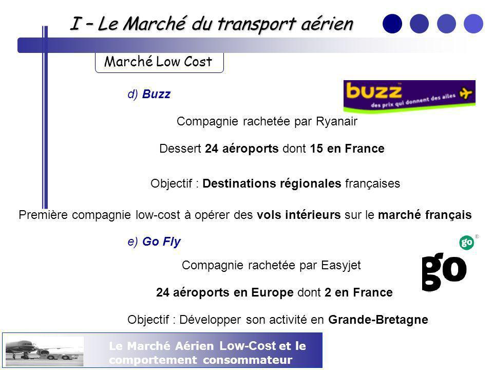 Première compagnie low-cost à opérer des vols intérieurs sur le marché français Le Marché Aérien Low-Cost et le comportement consommateur I – Le March