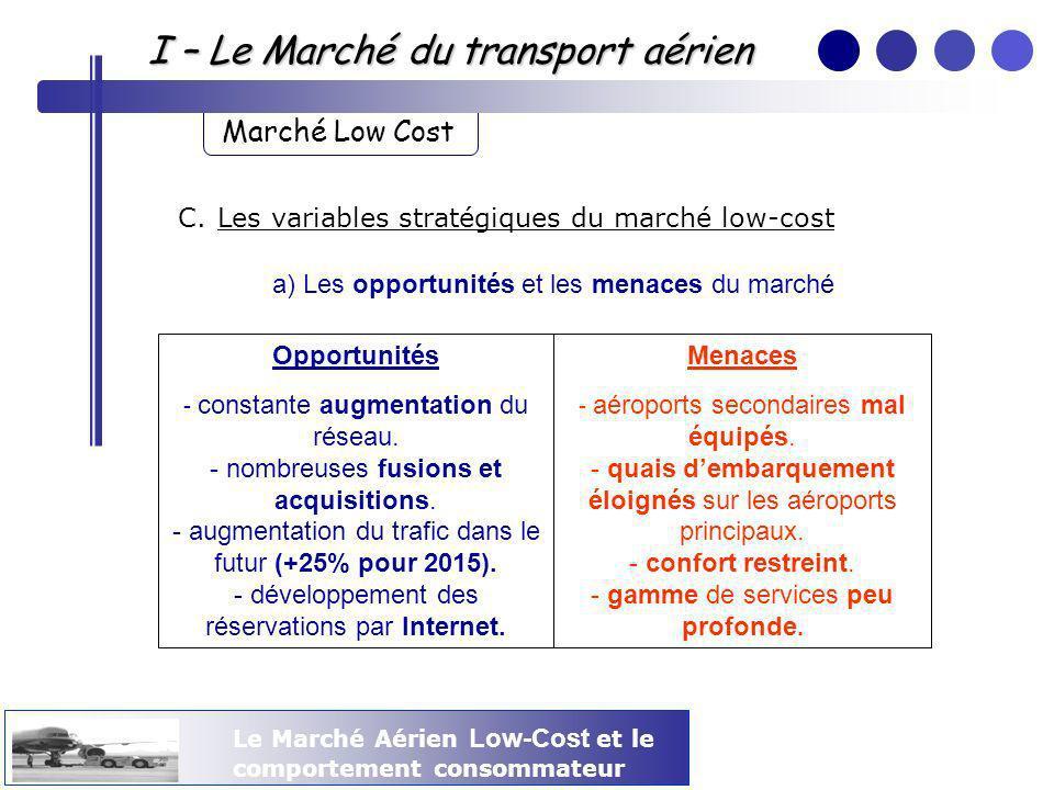 Le Marché Aérien Low-Cost et le comportement consommateur b) Les Facteurs Clés de Succès I – Le Marché du transport aérien Marché Low Cost Les prix bas.