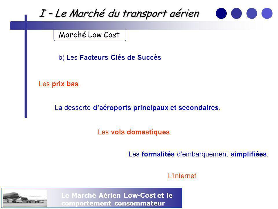 Le Marché Aérien Low-Cost et le comportement consommateur b) Les Facteurs Clés de Succès I – Le Marché du transport aérien Marché Low Cost Les prix ba