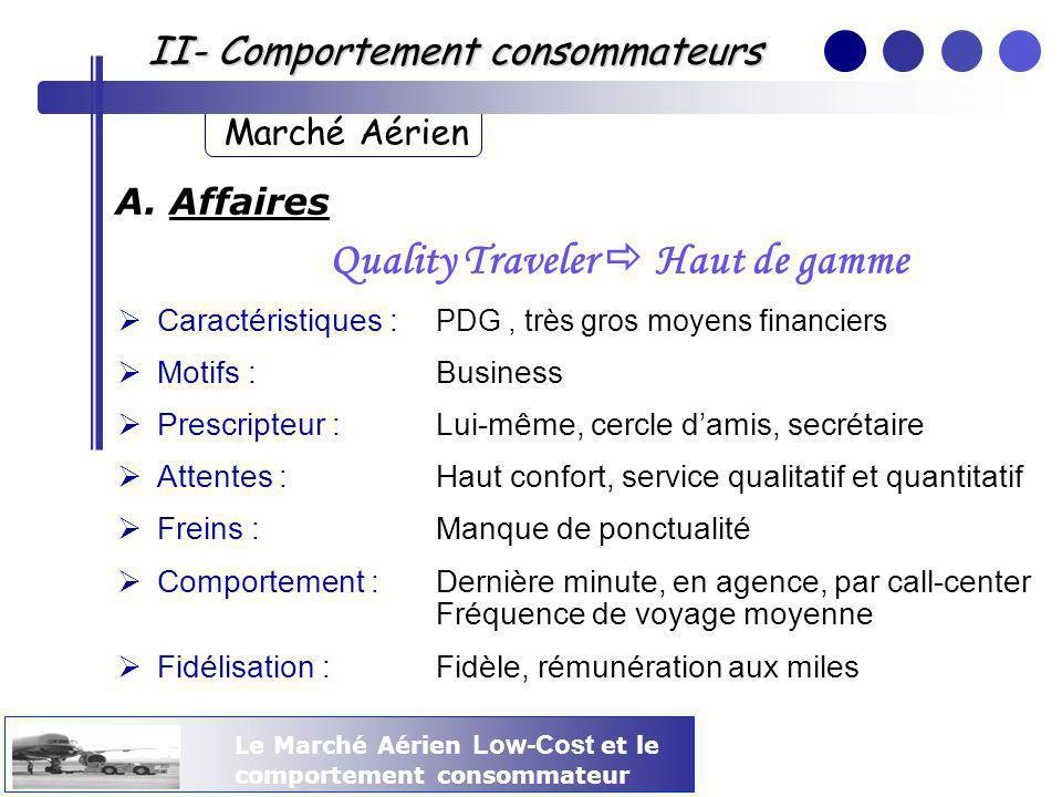 Le Marché Aérien Low-Cost et le comportement consommateur II- Comportement consommateurs Marché Aérien A. Affaires Quality Traveler Haut de gamme Cara