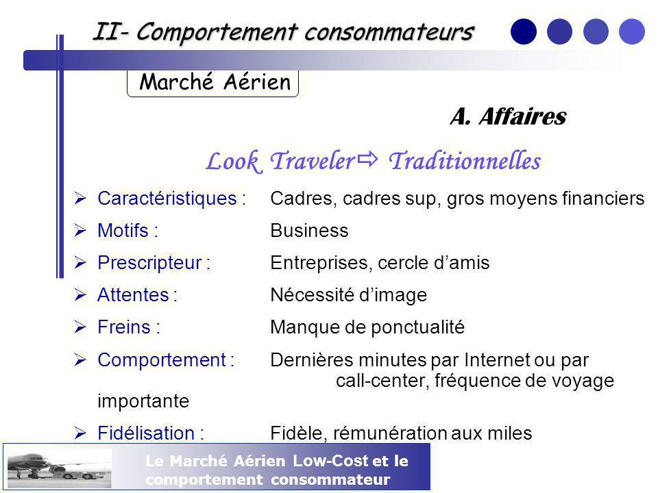 Le Marché Aérien Low-Cost et le comportement consommateur II- Comportement consommateurs Marché Aérien A. Affaires Look Traveler Traditionnelles Carac