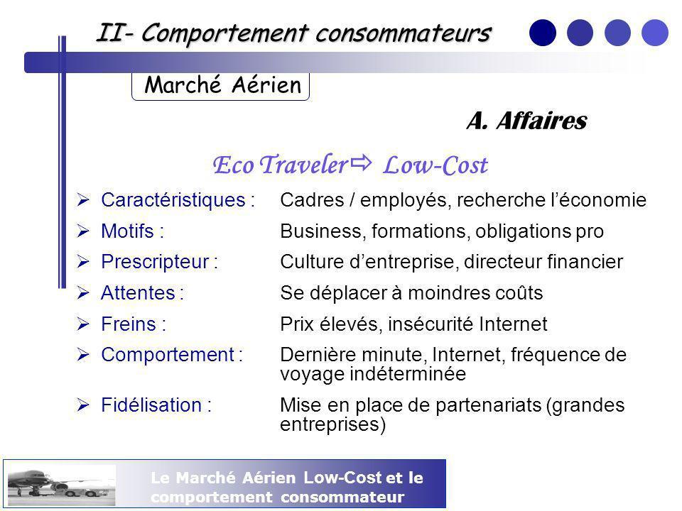 Le Marché Aérien Low-Cost et le comportement consommateur II- Comportement consommateurs Marché Aérien Eco Traveler Low-Cost Caractéristiques :Cadres