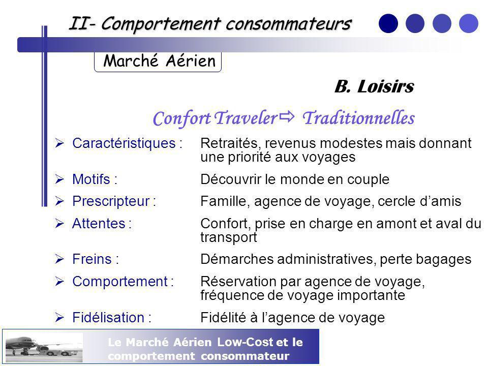 Le Marché Aérien Low-Cost et le comportement consommateur II- Comportement consommateurs Marché Aérien Confort Traveler Traditionnelles Caractéristiqu