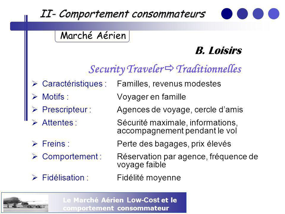 Le Marché Aérien Low-Cost et le comportement consommateur II- Comportement consommateurs Marché Aérien Security Traveler Traditionnelles Caractéristiq