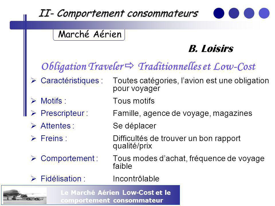 Le Marché Aérien Low-Cost et le comportement consommateur II- Comportement consommateurs Marché Aérien Obligation Traveler Traditionnelles et Low-Cost