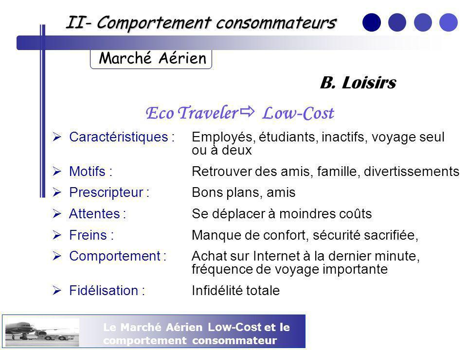 Le Marché Aérien Low-Cost et le comportement consommateur II- Comportement consommateurs Marché Aérien Eco Traveler Low-Cost Caractéristiques :Employé