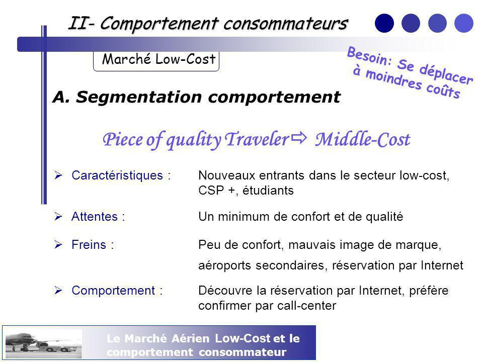 Le Marché Aérien Low-Cost et le comportement consommateur II- Comportement consommateurs Marché Low-Cost A. Segmentation comportement Piece of quality