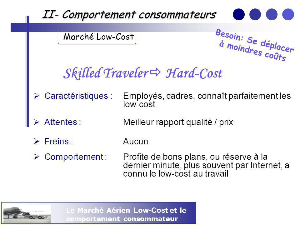 Le Marché Aérien Low-Cost et le comportement consommateur II- Comportement consommateurs Marché Low-Cost Skilled Traveler Hard-Cost Caractéristiques :
