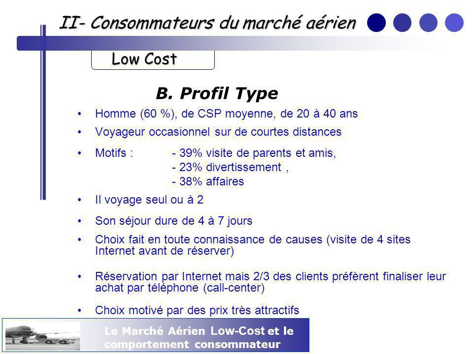 Le Marché Aérien Low-Cost et le comportement consommateur Low Cost Homme (60 %), de CSP moyenne, de 20 à 40 ans Voyageur occasionnel sur de courtes di