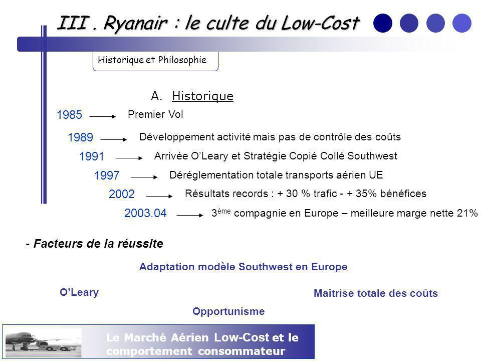 Le Marché Aérien Low-Cost et le comportement consommateur III. Ryanair : le culte du Low-Cost Historique et Philosophie A. Historique 1985 Premier Vol