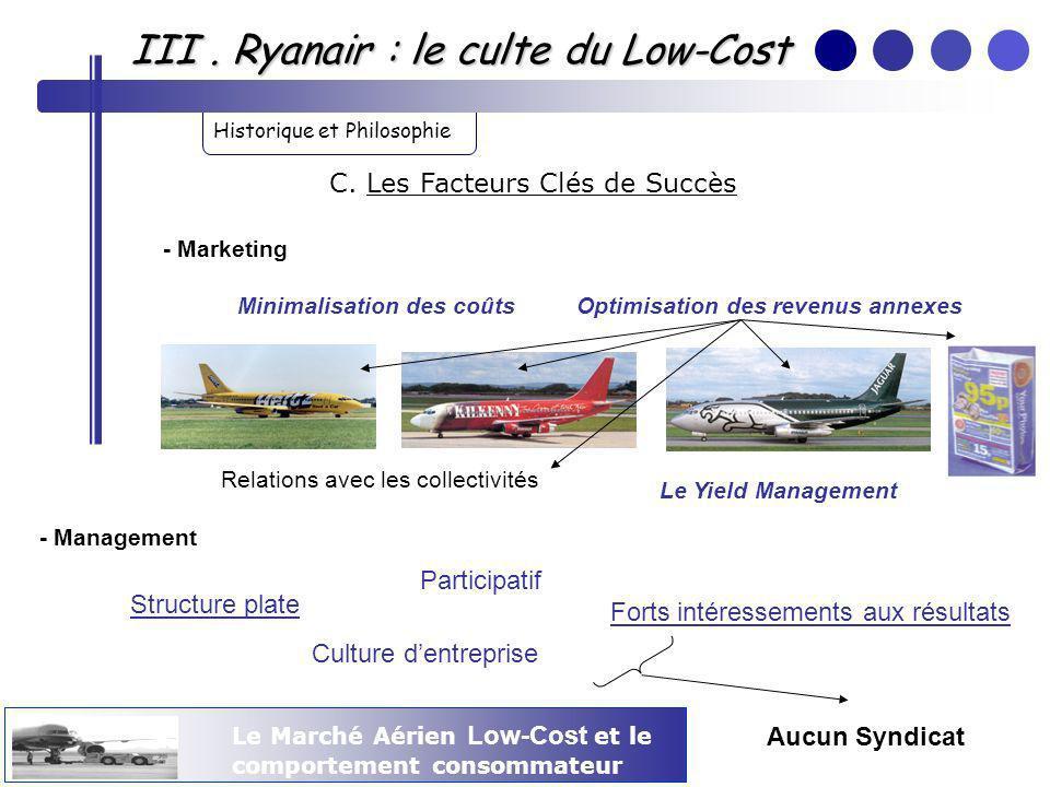 Le Marché Aérien Low-Cost et le comportement consommateur III. Ryanair : le culte du Low-Cost C. Les Facteurs Clés de Succès Historique et Philosophie