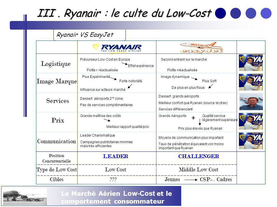 Le Marché Aérien Low-Cost et le comportement consommateur III. Ryanair : le culte du Low-Cost Ryanair VS EasyJet Logistique Précurseur Low-Cost en Eur